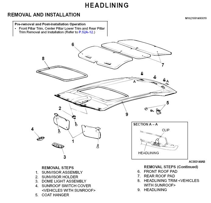 Information On Installing Car Dvd Players