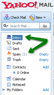 Screenshot of Yahoo inbox and spam links  - by http://www.chinavasion.com/